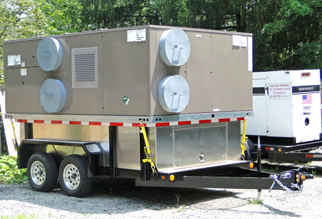Mobile AC Unit and Power